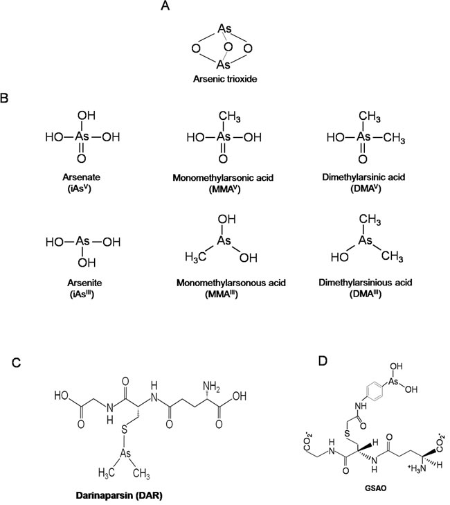 Structures of Different Arsenic Compounds.
