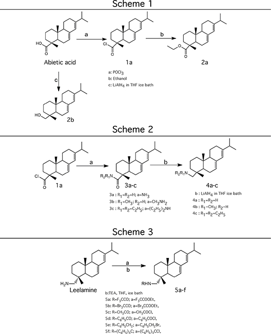 Schemes used for synthesizing abietic acid (Scheme 1 & 2) and leelamine (Scheme 3) derivative compounds.