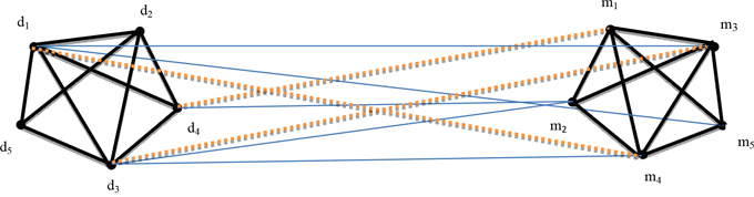 Illustration of the proposed method based on random walk and graph theory derived from RDnet.