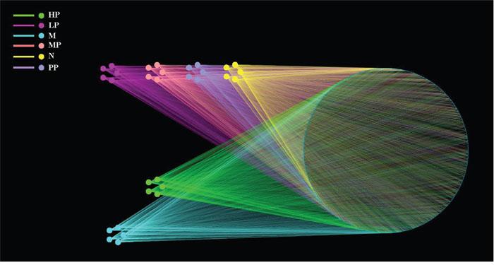 OTU network.