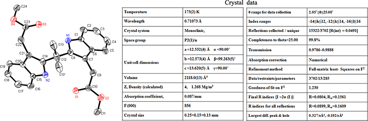 Crystal structure and corresponding parameter of DEBIC.
