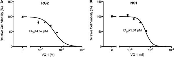 Graph of relative cell viability with vacquinol-1.