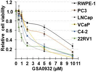 GSA0932 decreases cell viability.