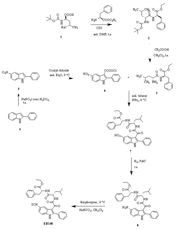 Synthesis of the new derivative EB148.