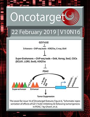 Journal Cover for Oncotarget V10N16