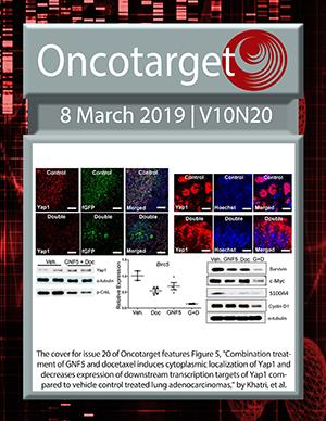 Journal Cover for Oncotarget V10N20