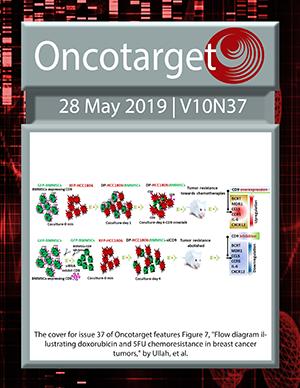 Journal Cover for Oncotarget V10N37