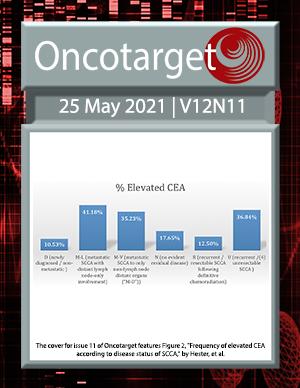 Journal Cover for Oncotarget V12N11