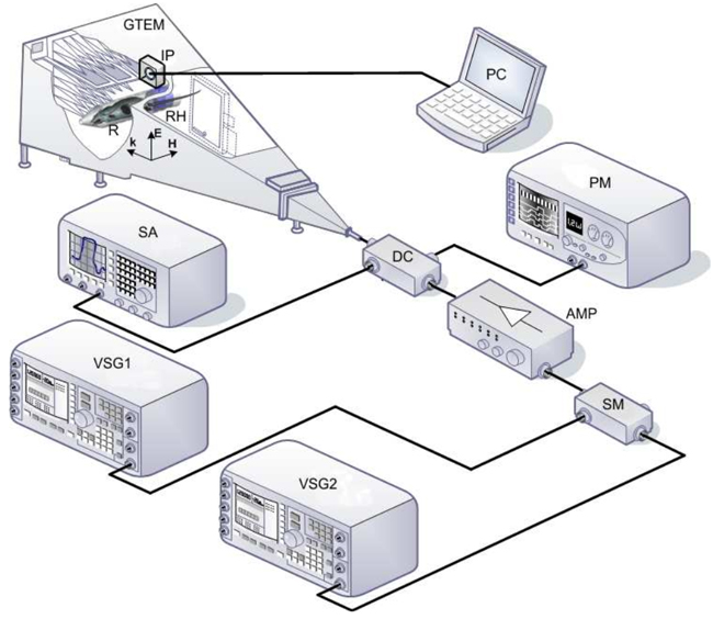 Schematic of the system.