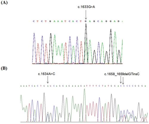 PIK3CA mutations identified in MBCs.