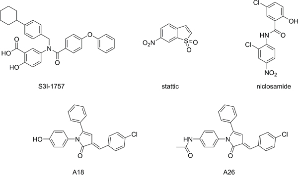 Structures of small molecule STAT3 inhibitors.