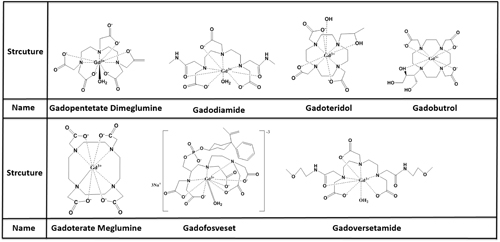 structure and name of low olecular MR contrast agents.