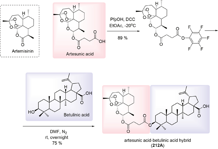 Synthesis of artesunic and betulinic acids hybrid 212A.