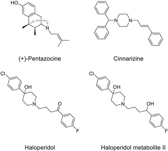 Chemical structures of σ receptor ligands (+)-Pentazocine, Cinnarizine, Haloperidol, and Haloperidol metabolite II.
