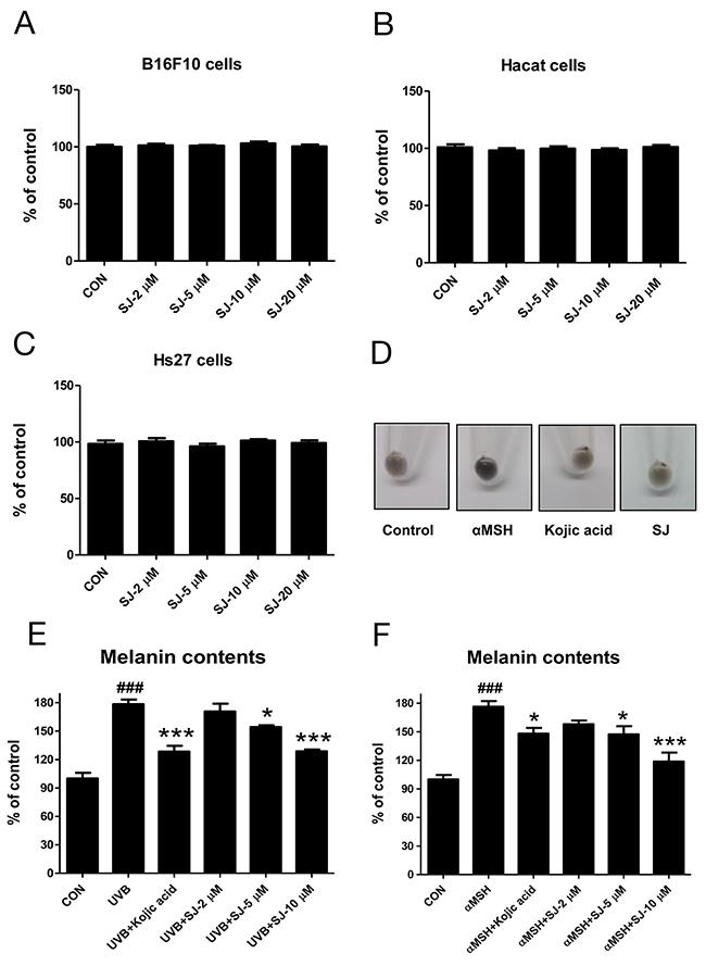 Swertiajaponin inhibits melanin level in B16F10 cells.