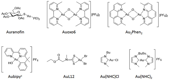 Chemical structures of gold (I) and gold (III) compounds.
