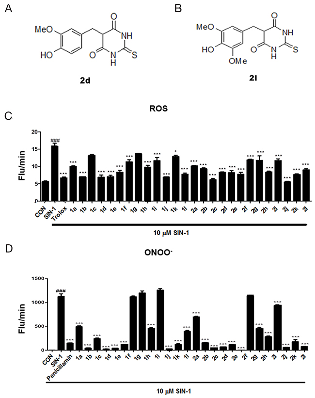 Screening of thio-barbiturate-derived compounds.