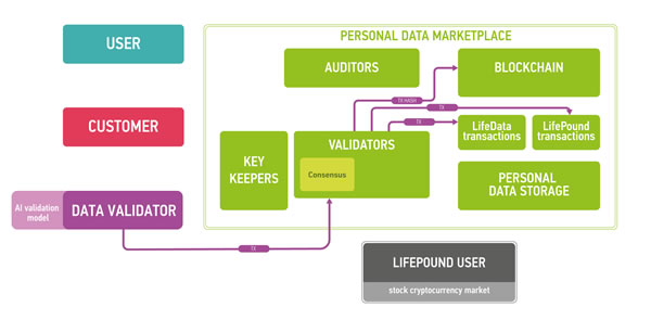 The workflow example for marketplace customers.