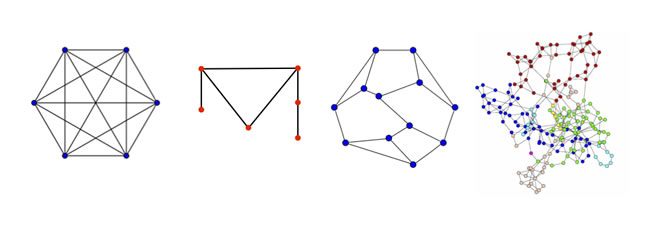 Graphs of differing symmetry.