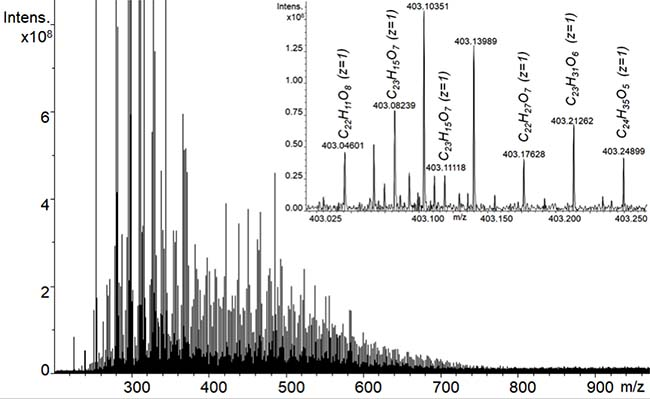 ESI FTICR mass-spectrum of the lignin derivative used in this study - BP-Cx-1.