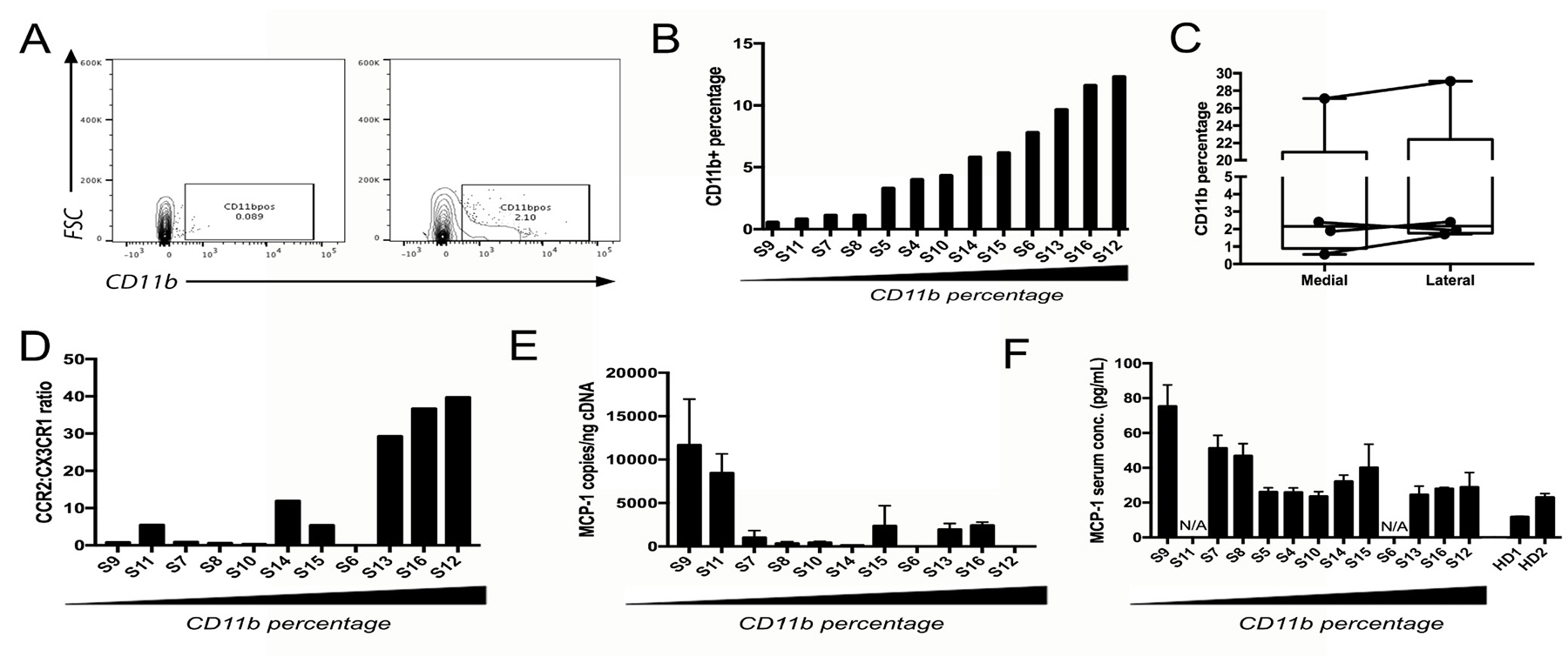 Oncotarget | Stratifying nonfunctional pituitary adenomas