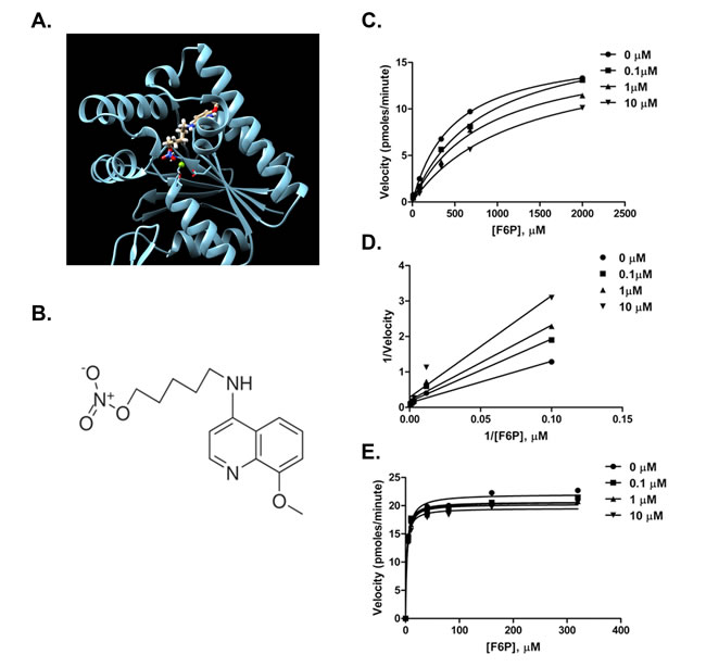 Compound 5MPN inhibits recombinant PFKFB4 enzyme activity.