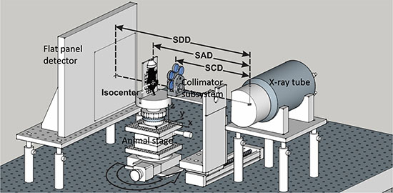 The iSMAART configuration.