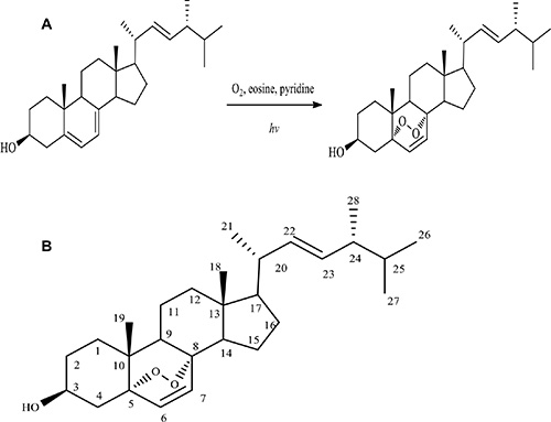 Synthesis of ergosterol peroxide.