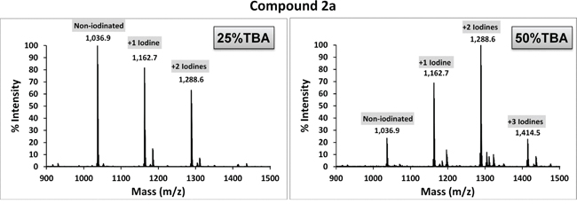 MALDI-ToF spectrum of compound 2a reacted with 127I.