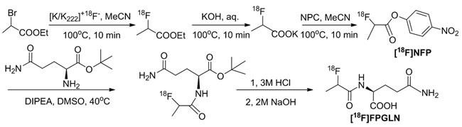 The scheme of radiosynthesis of [
