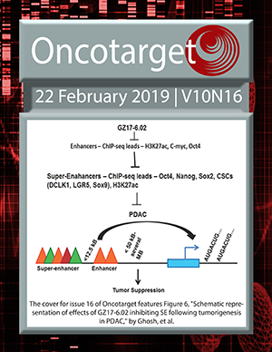 Oncotarget | Archives