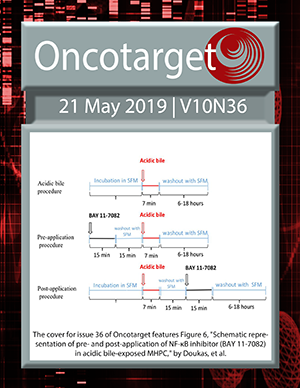 Cover for Oncotarget Issue V10N36