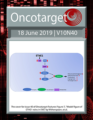 Cover for Oncotarget Issue V10N40